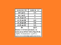Колаж на снимки върху буква или цифра(и)
